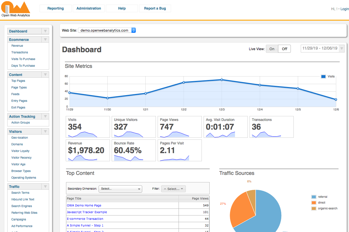 open web analytics
